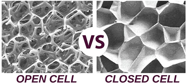 Open Cell Over Closed Cell Foams In 2020 Open Cell Foam Insulation Closed Cell Foam Foam