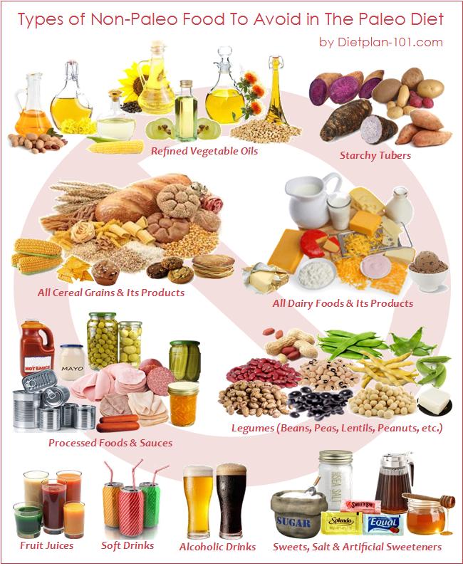 paleo diet vegetable oil alternative