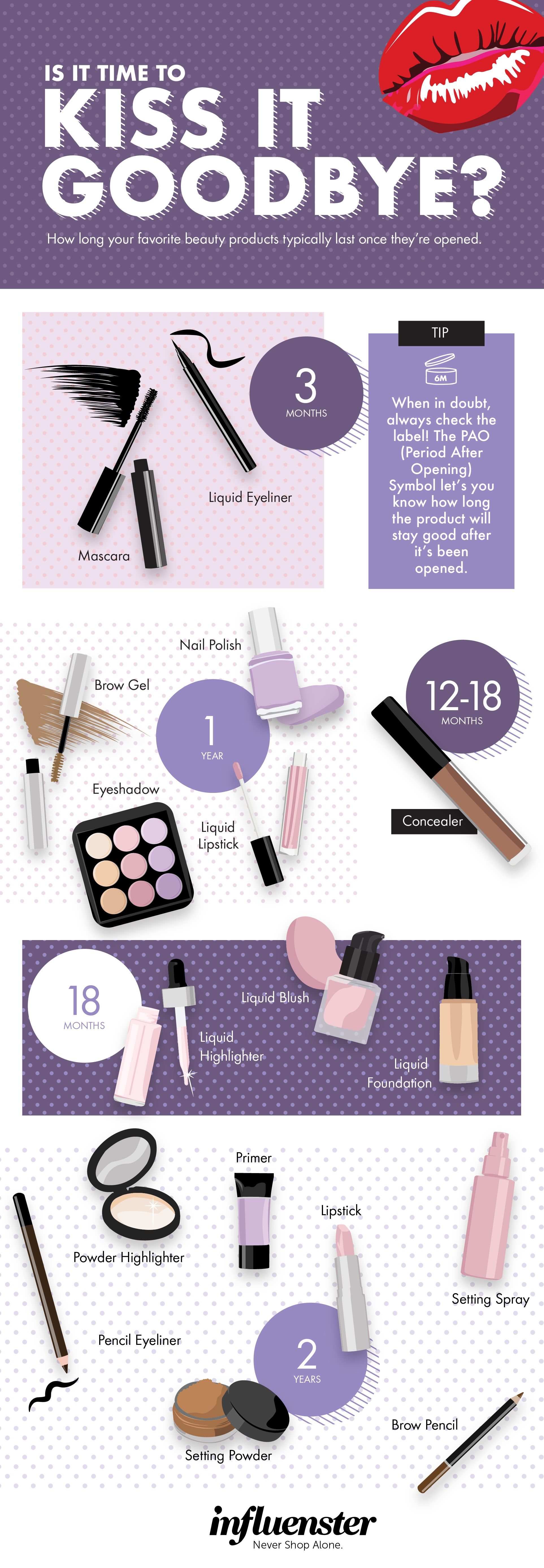 Expiration Dates for All of Your Makeup in 2020 Makeup
