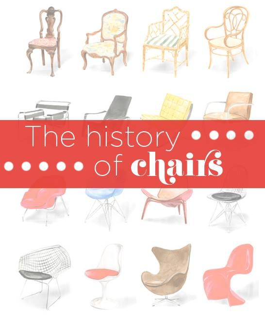 History Of The Interior Design: Evolution, Interiors And Vintage