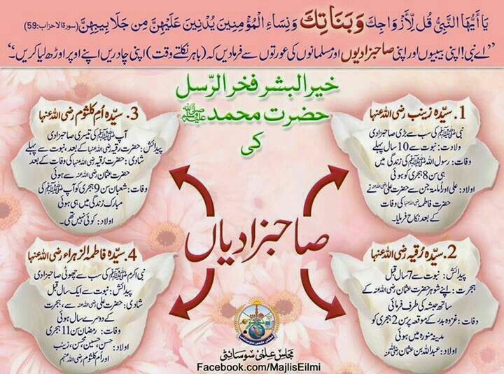 Pin By 7 Sky Llc On Pictures Islamic Messages Islamic Information Islamic Posters