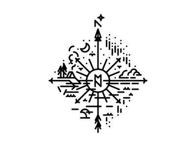 design compass
