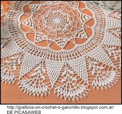 crochet fabric , CROCHET - GANCHILLO - PATRONES - GRAFICOS: CARPETAS ...