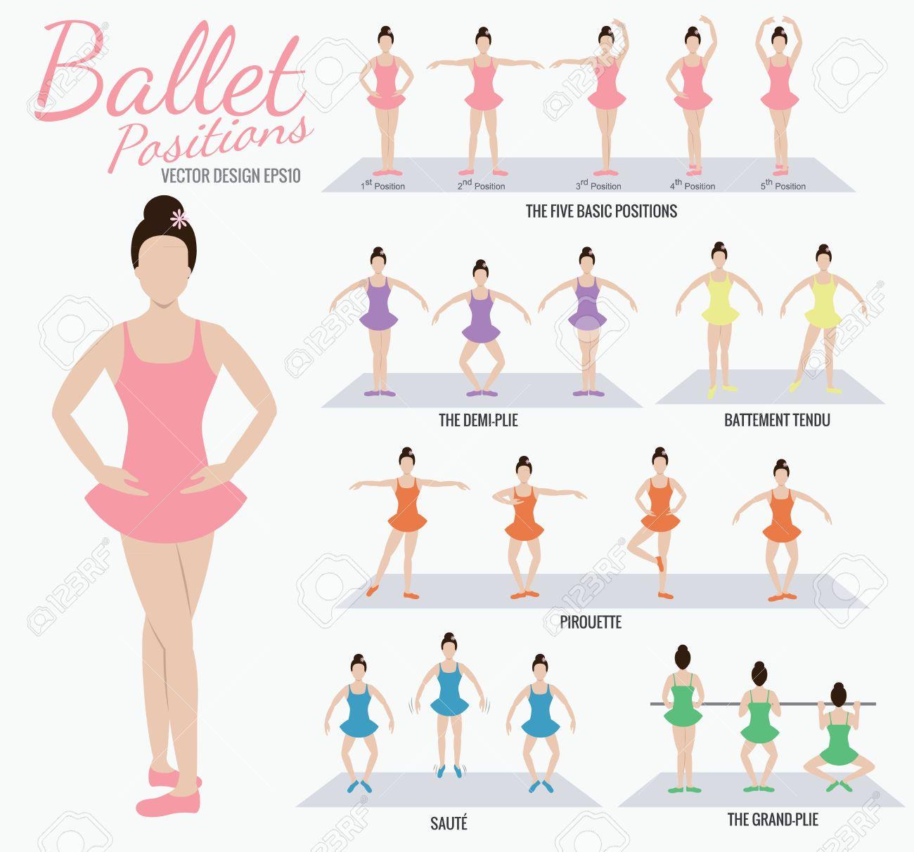 Ballet Positions Girl Cartoon Action Stock Vector