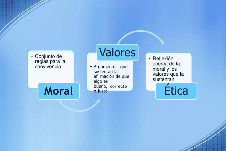 etica-aplicada-al-mercadeo-4-728.jpg?cb=1316427938