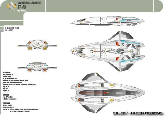 Arrow Class Runabout