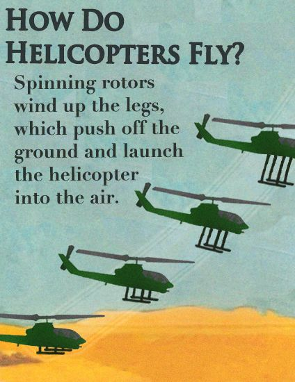 How Do Helicopters Fly? | Helicopter, Helicopter pilots, Plane and pilot