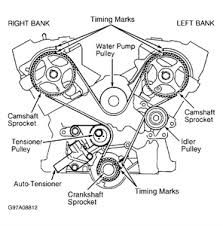 Image Result For Mitsubishi Montero Sport 2 4 2001 Mitsubishi Eclipse Mitsubishi Timing Belt