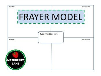 Frayer Model Template  Editableuse This Template To Make Your Own