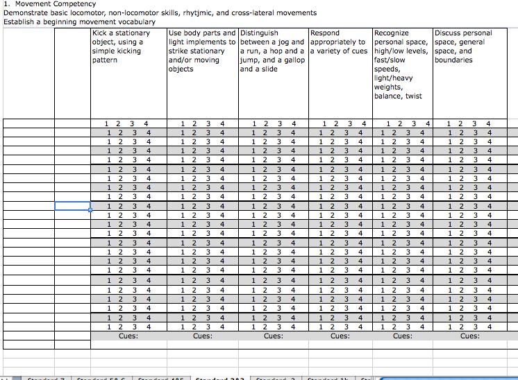 pe assessment pe pinterest standards based grading assessment