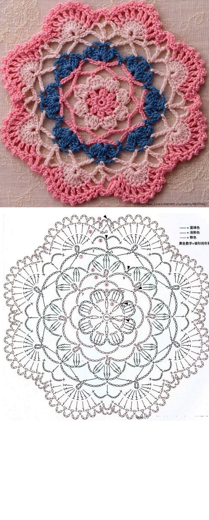 Pin von Shipagua Barcena auf cuadros crochet | Pinterest ...