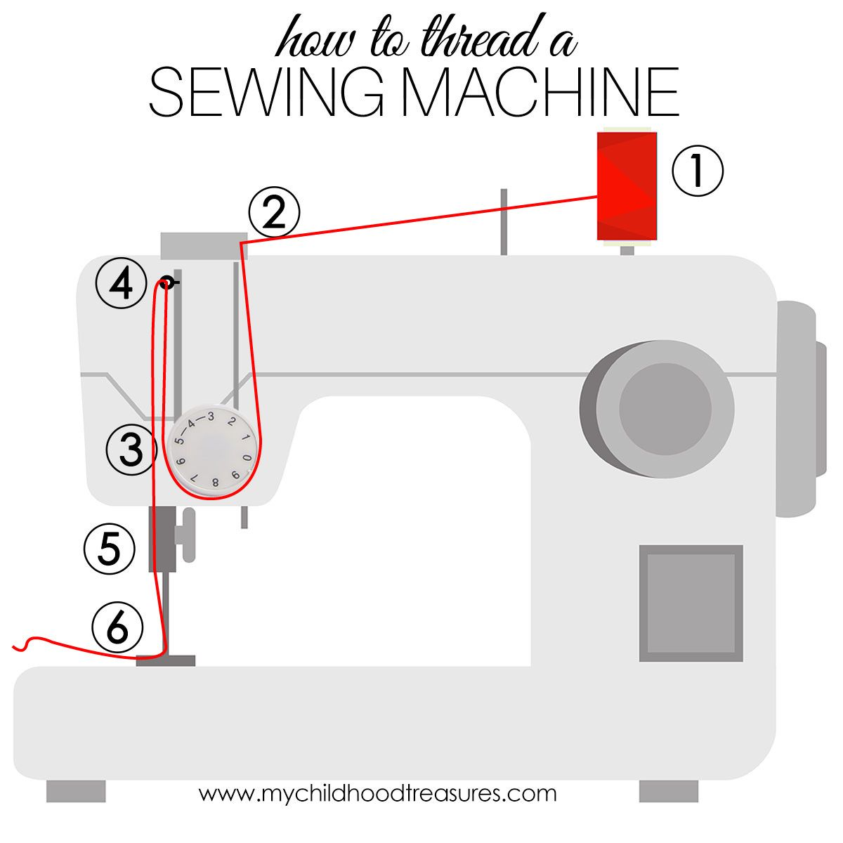 How to Thread a Sewing Machine | Step by Step | TREASURIE