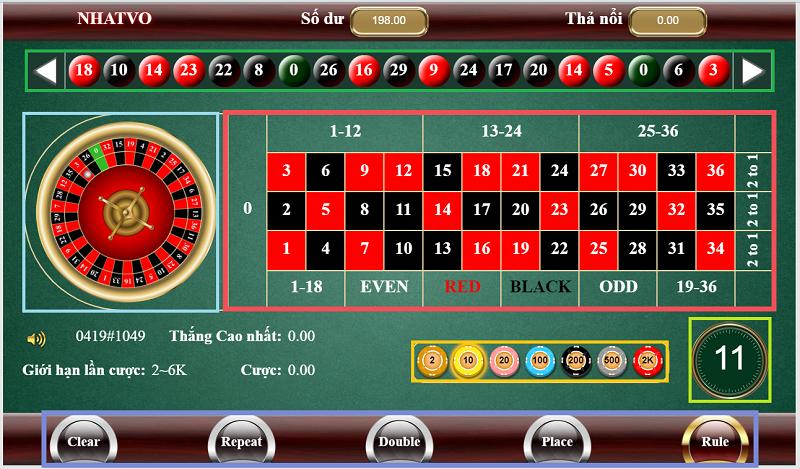 Hướng dẫn chơi Roulette từ A tới Z cho người mới mới bắt đầu (Có ...