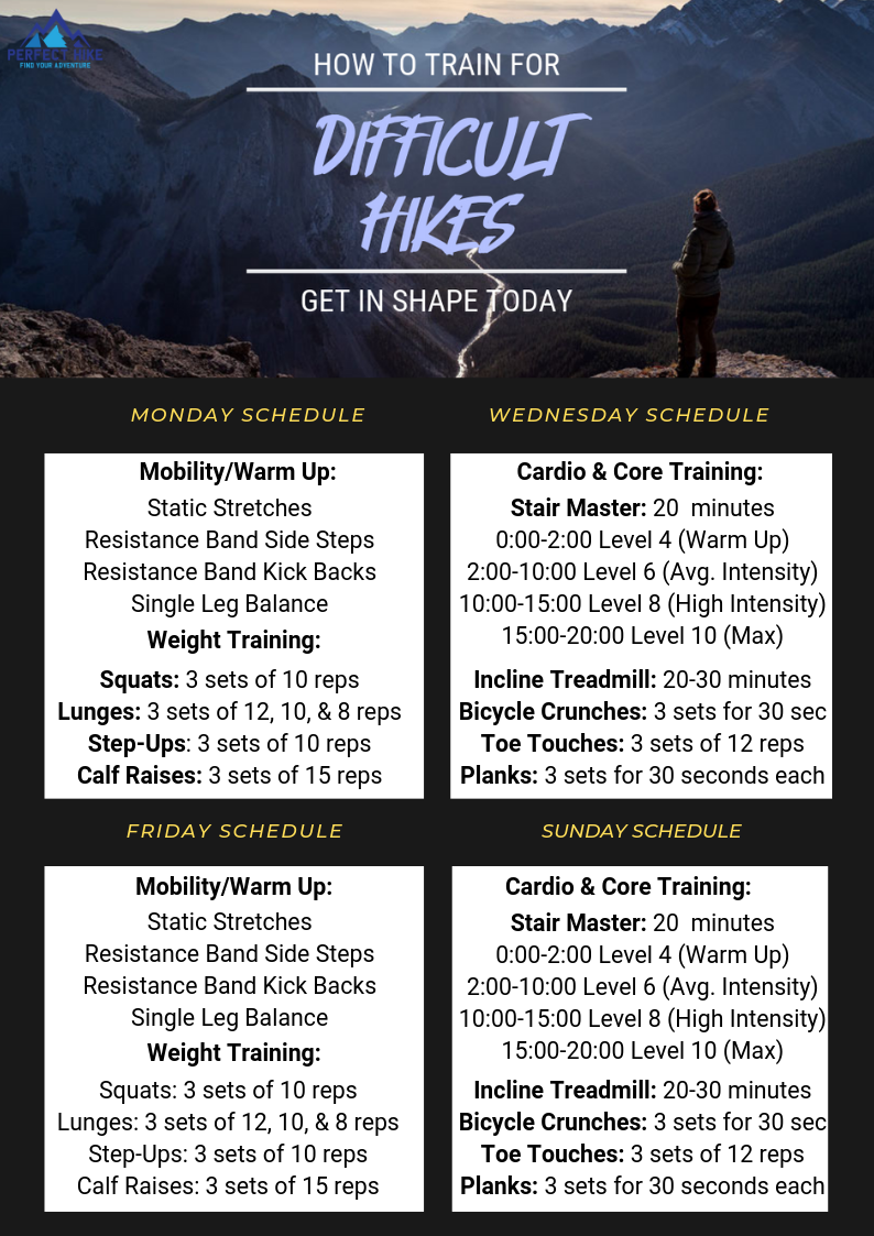 How to Train for Difficult Hikes | Hiking Workout Plan | Perfect Hike