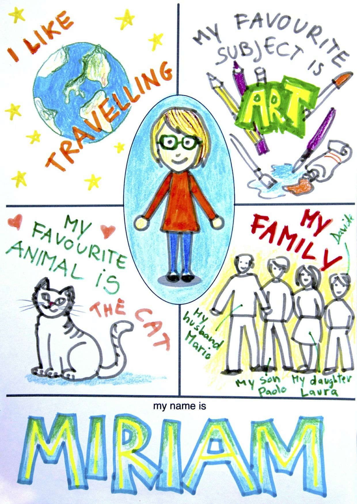 Drawing about me: worksheets | Pinterest | Worksheets