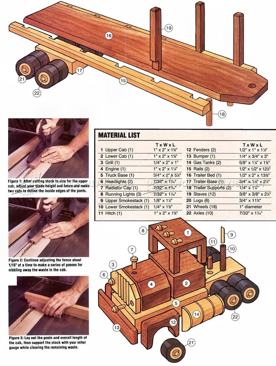 wooden logging truck plans - wooden toy plans   zabawki
