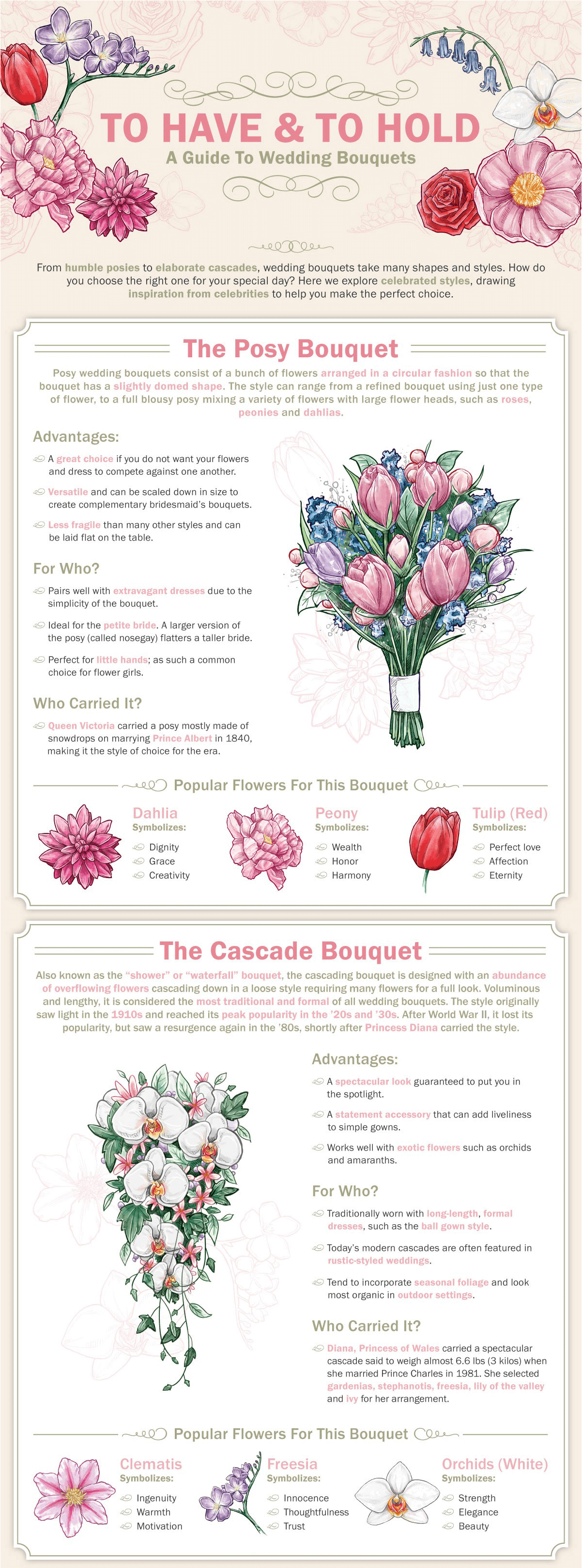 To Have and To Hold: A Guide to Wedding Bouquets
