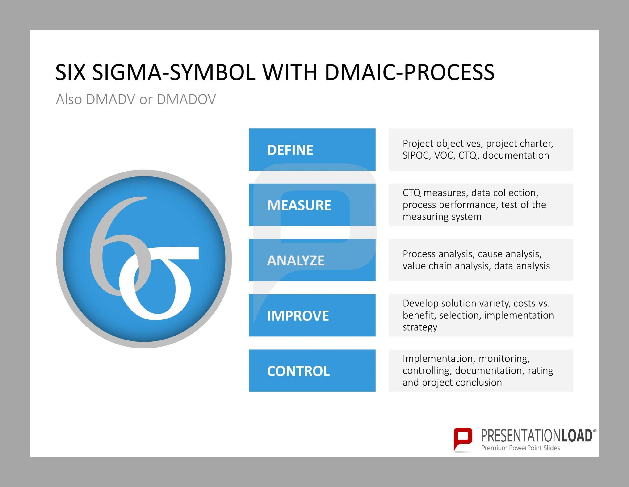 Six sigma symbol with dmaic process define measure analyze six sigma powerpoint template toneelgroepblik Choice Image