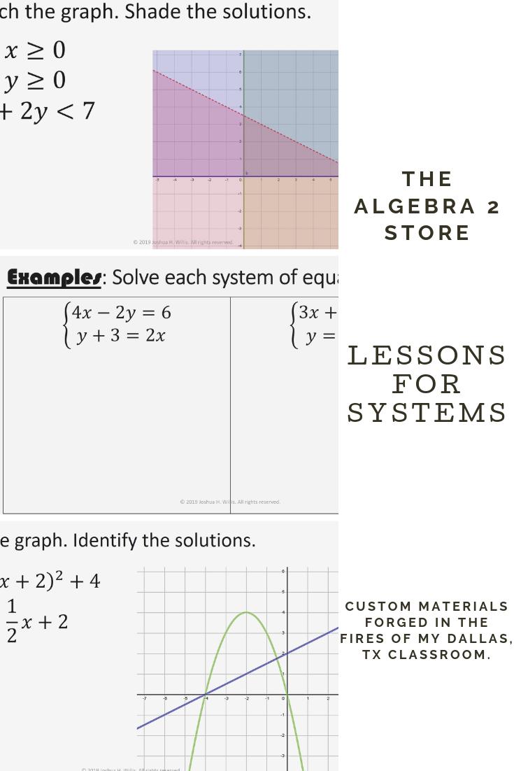 02 00 Systems Unit Quadratics Quadratic Equation Graphing