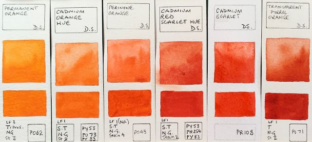 Daniel Smith Watercolour Full Range Updated Watercolor