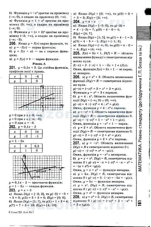 Гдз математики 5 класс бевз бевз