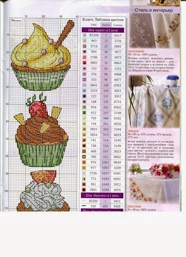 Amor-Perfeito-Amor: Cupcakes - gráficos ponto cruz