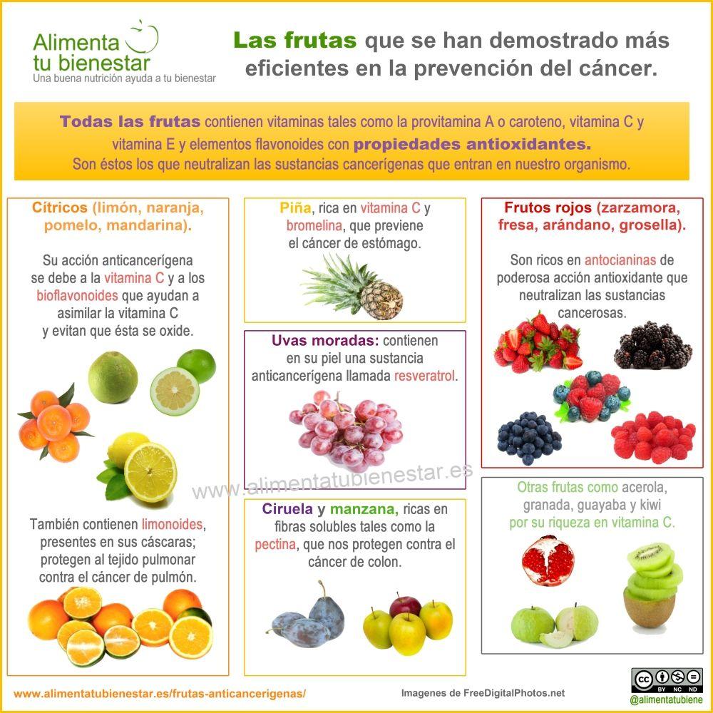 Pin De Charla Aranda En Remedios Naturales Recetas Para Comer Sano Nutrición Frutas
