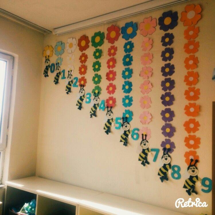 Say grafi i numbers okul ncesi etkinlik payla mlar for Decoracion aula primaria