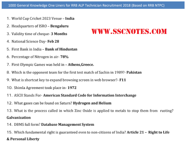 General Knowledge About India Pdf