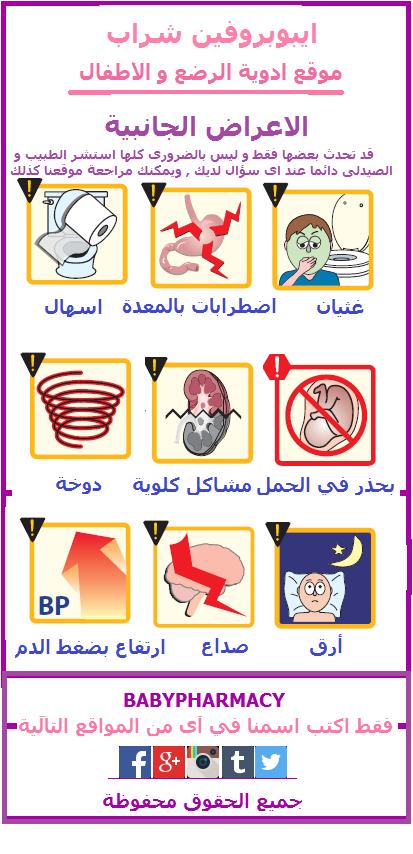 موقع ادوية الاطفال و الرضع الجرعة المضار الاحتياطات Medicine Active Ingredient