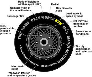 Tire Size Wiki Tyre Size Goodyear Tires Michelin Tires