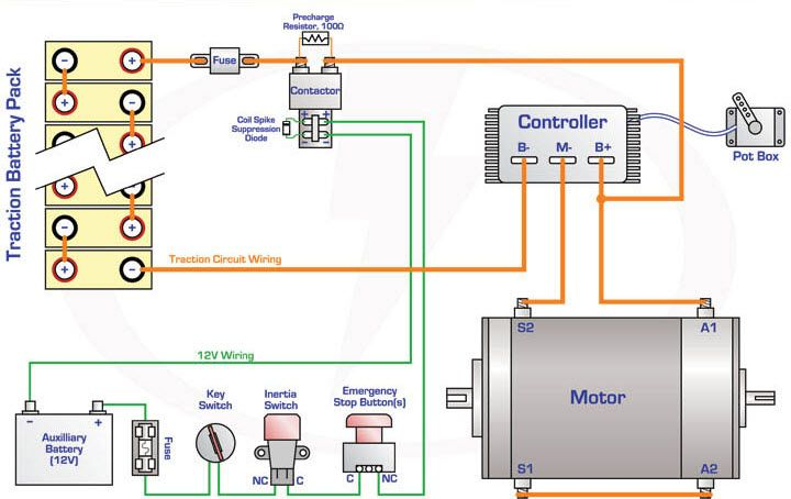 Wiring Of Dc Electric Vehicles Electricity Electrical Wiring Diagram Diagram