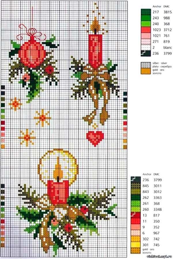 Gráficos de punto de cruz para Navidad y así vas preparando tu casa ...