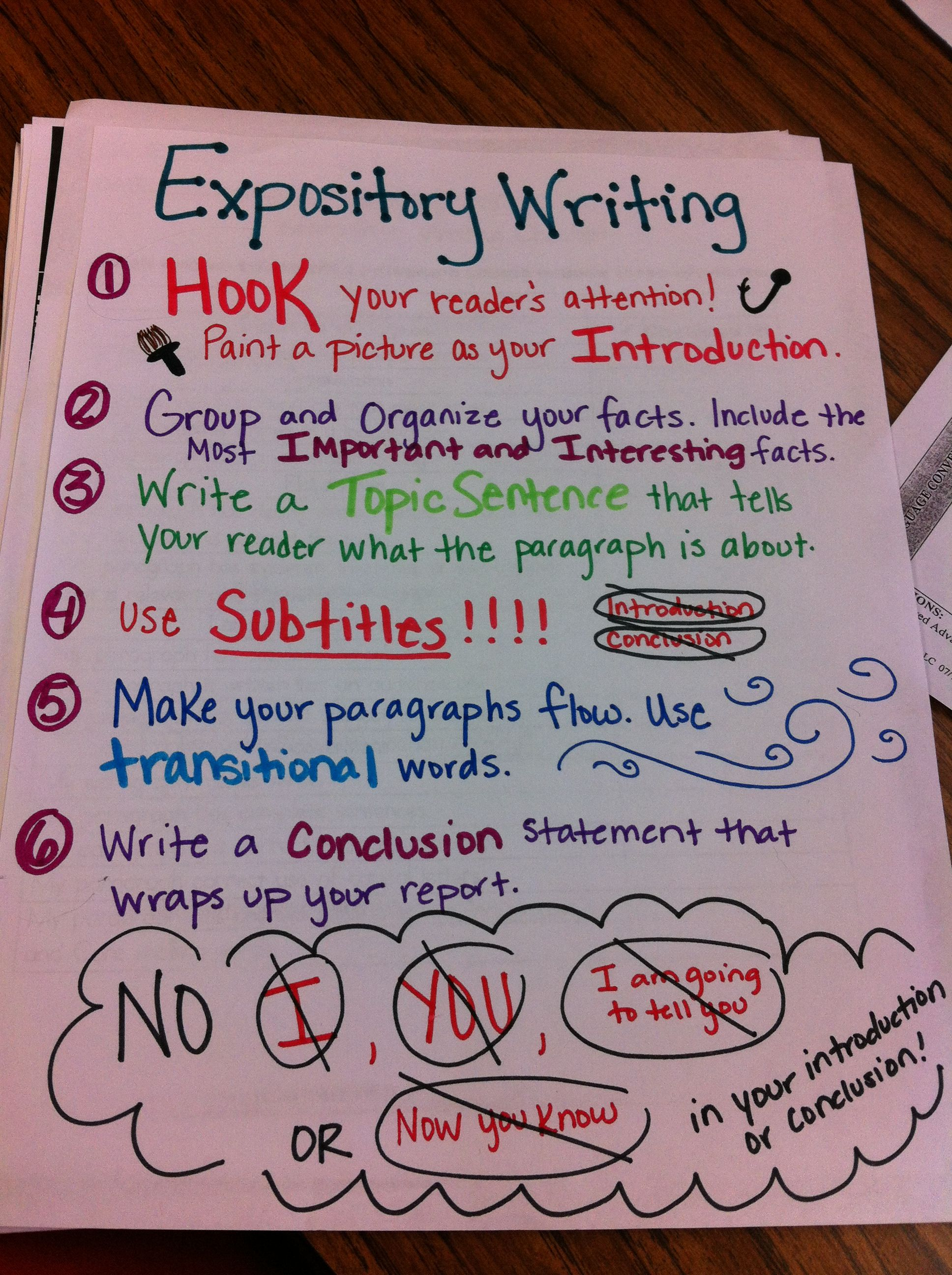 Expository Anchor Chart With Images