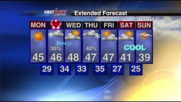 Week's forecast Feb. 13