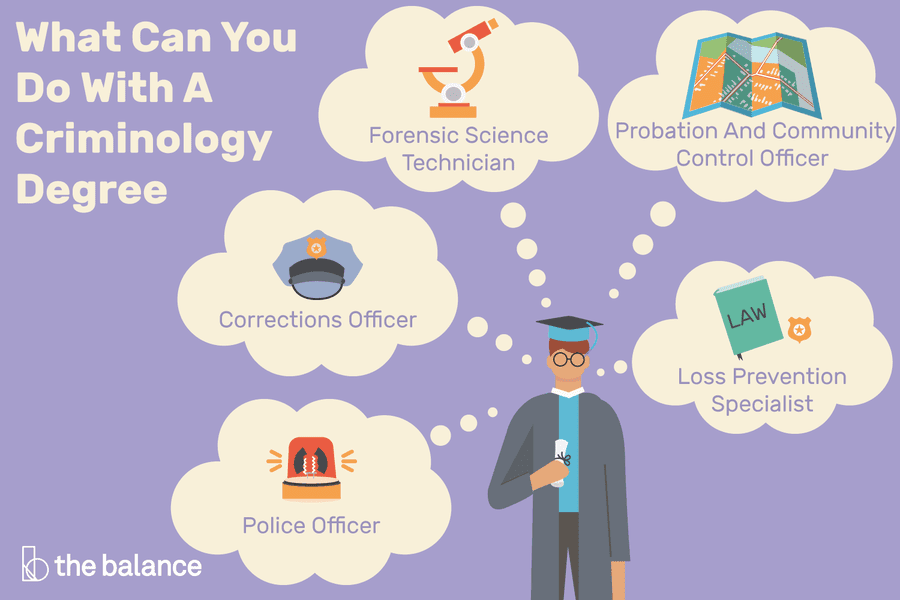 What Can You Do With A Criminology Degree Criminology Psychology Studies Degrees