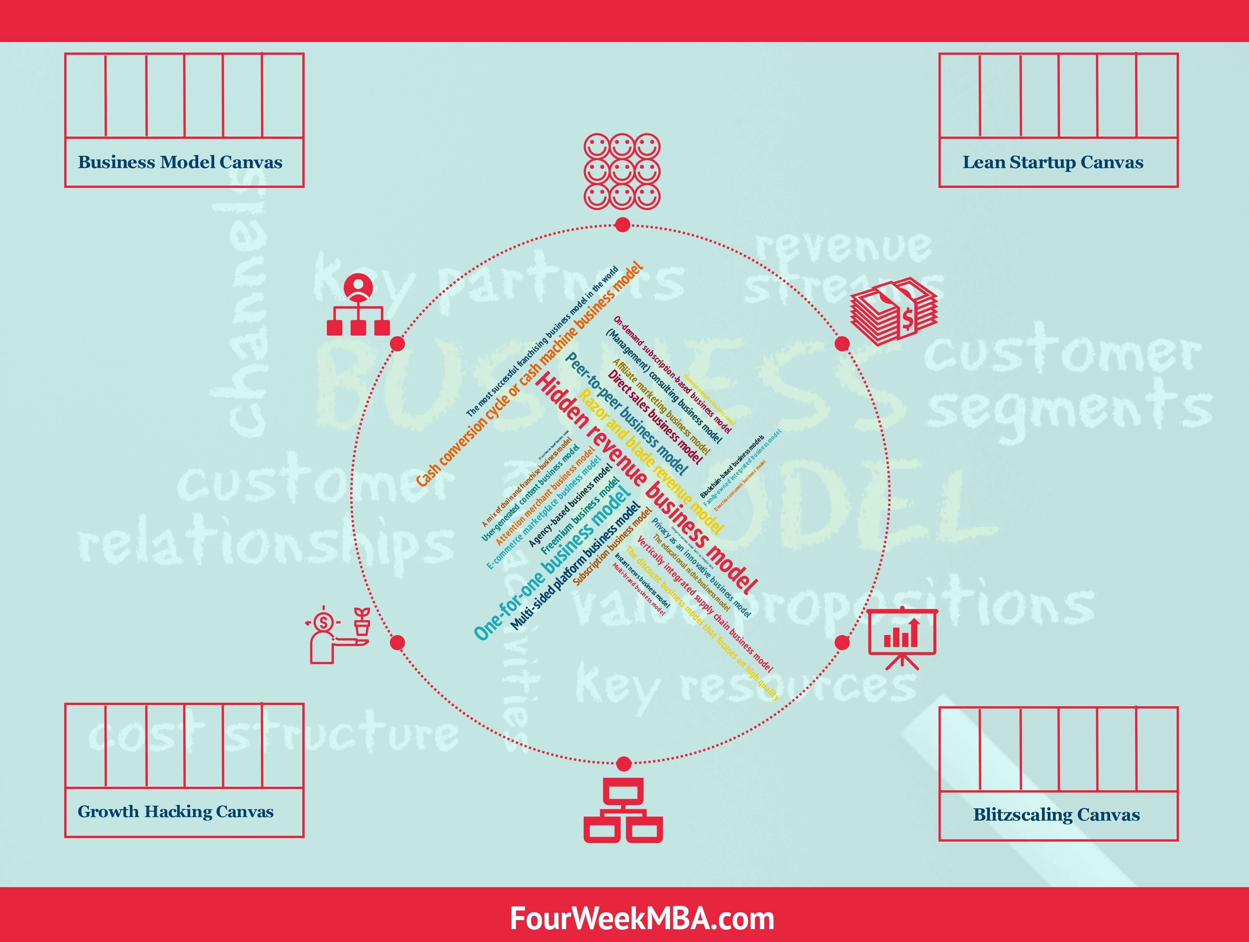 Customer Journey Map Powerpoint Template In 2020 With Images