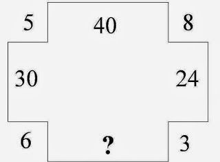 Cool Math Puzzles With Answers 1 Funny Logical Maths Puzzle Difficulty Popularity If 1 Maths Puzzles Math Pictures Math Riddles