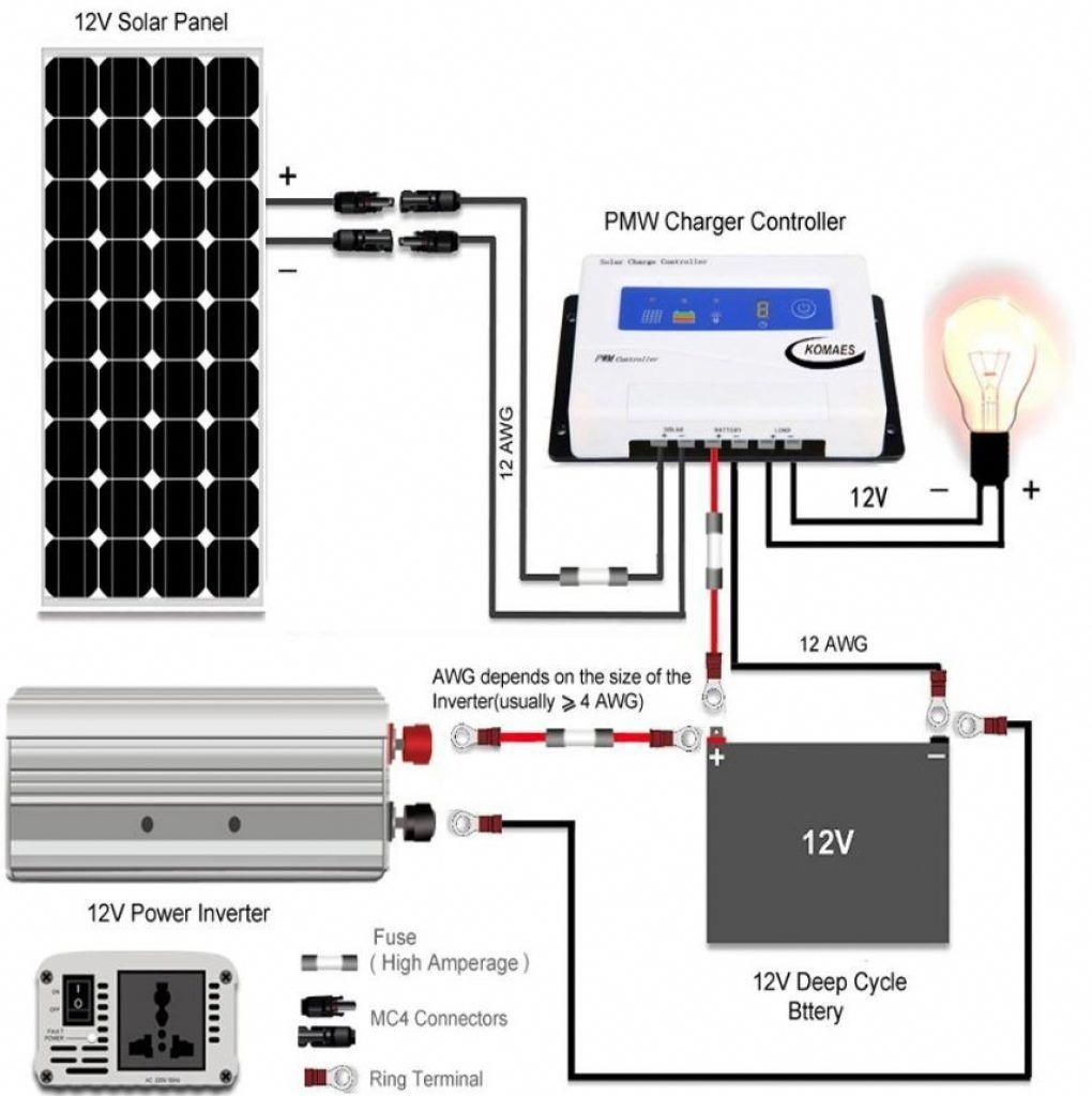 Resultat De Recherche D Images Pour Drawing Guide Of Solar Panel To Inverter Solarpanels Solarenergy Solarpower In 2020 Rv Solar Panels 12v Solar Panel Solar Panels