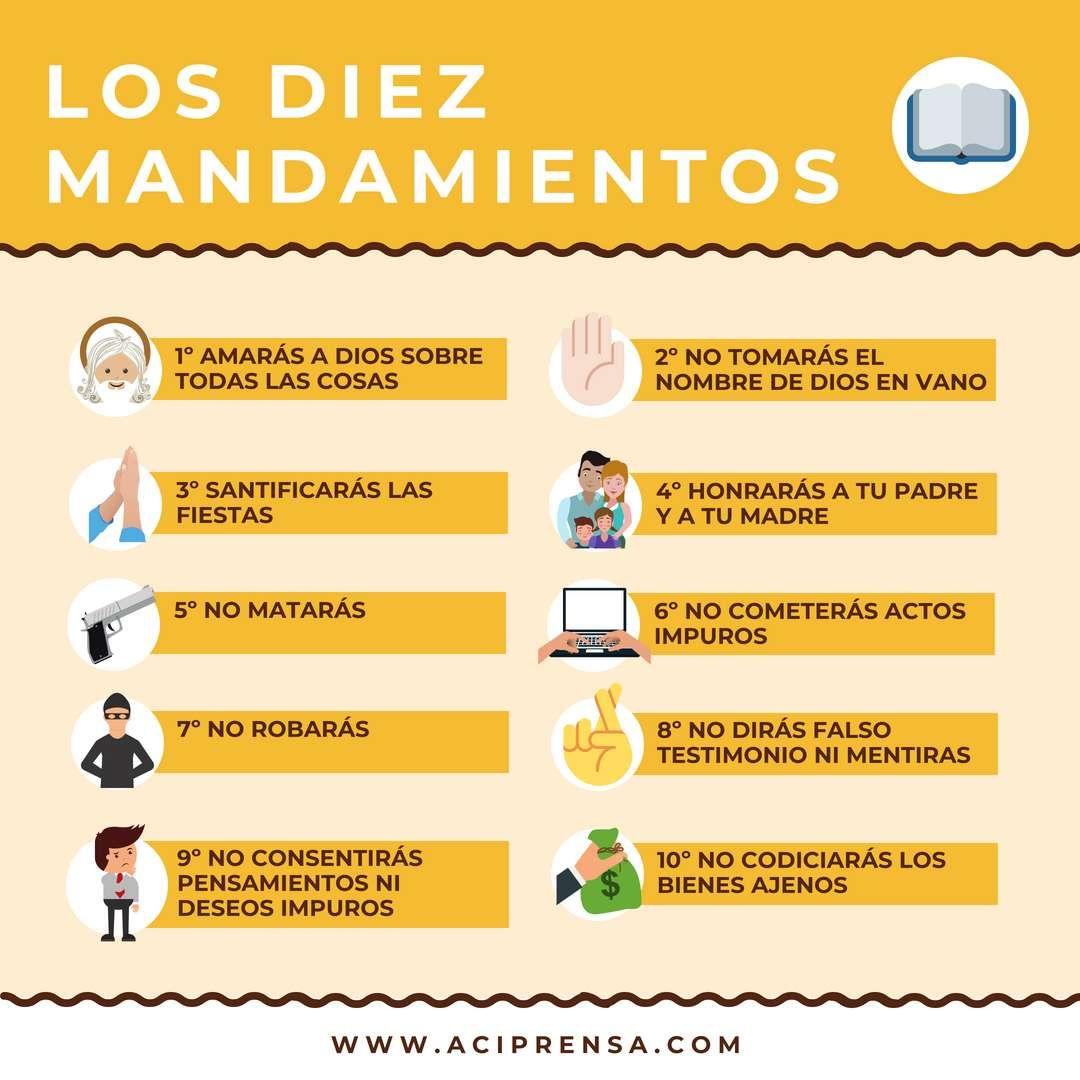 Los Diez Mandamientos Aci Prensa Mandamientos De Dios Los 10 Mandamientos 10 Mandamientos Para Ninos