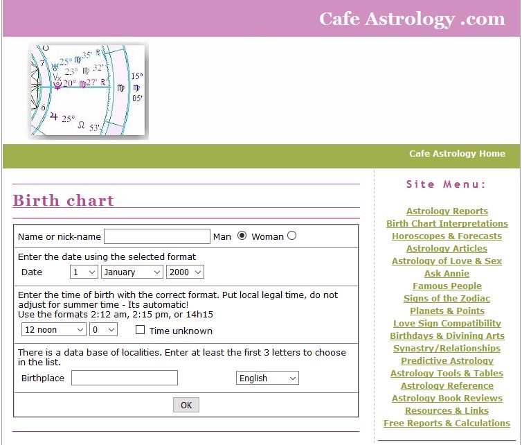 Astrocafe Birth Chart Keninamas