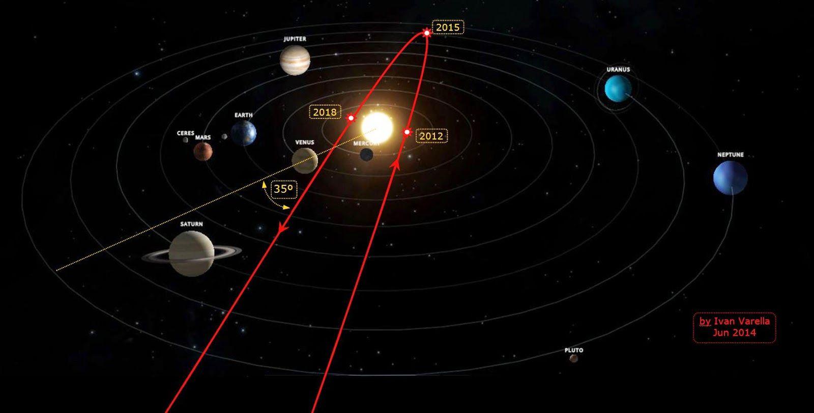 sumerian solar system map - photo #40