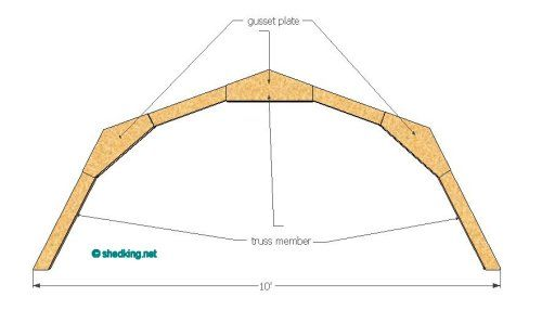 10' wide gambrel roof truss | Outside | Pinterest ...