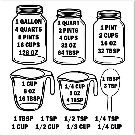 Kitchen Equivalent Measurement Conversion Chart, Mason Jar