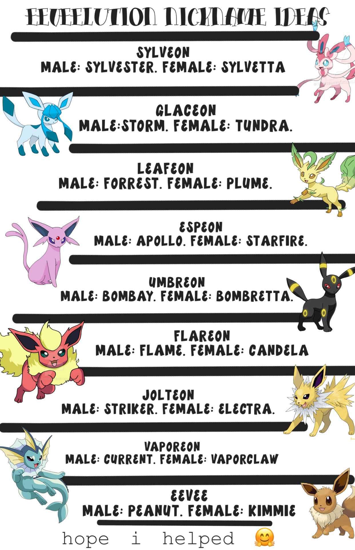 Male Female Nickname Ideas For Each Eeveeloution Feel Free To Suggest New Names Pokemon Crossover Pokemon Pictures Eevee