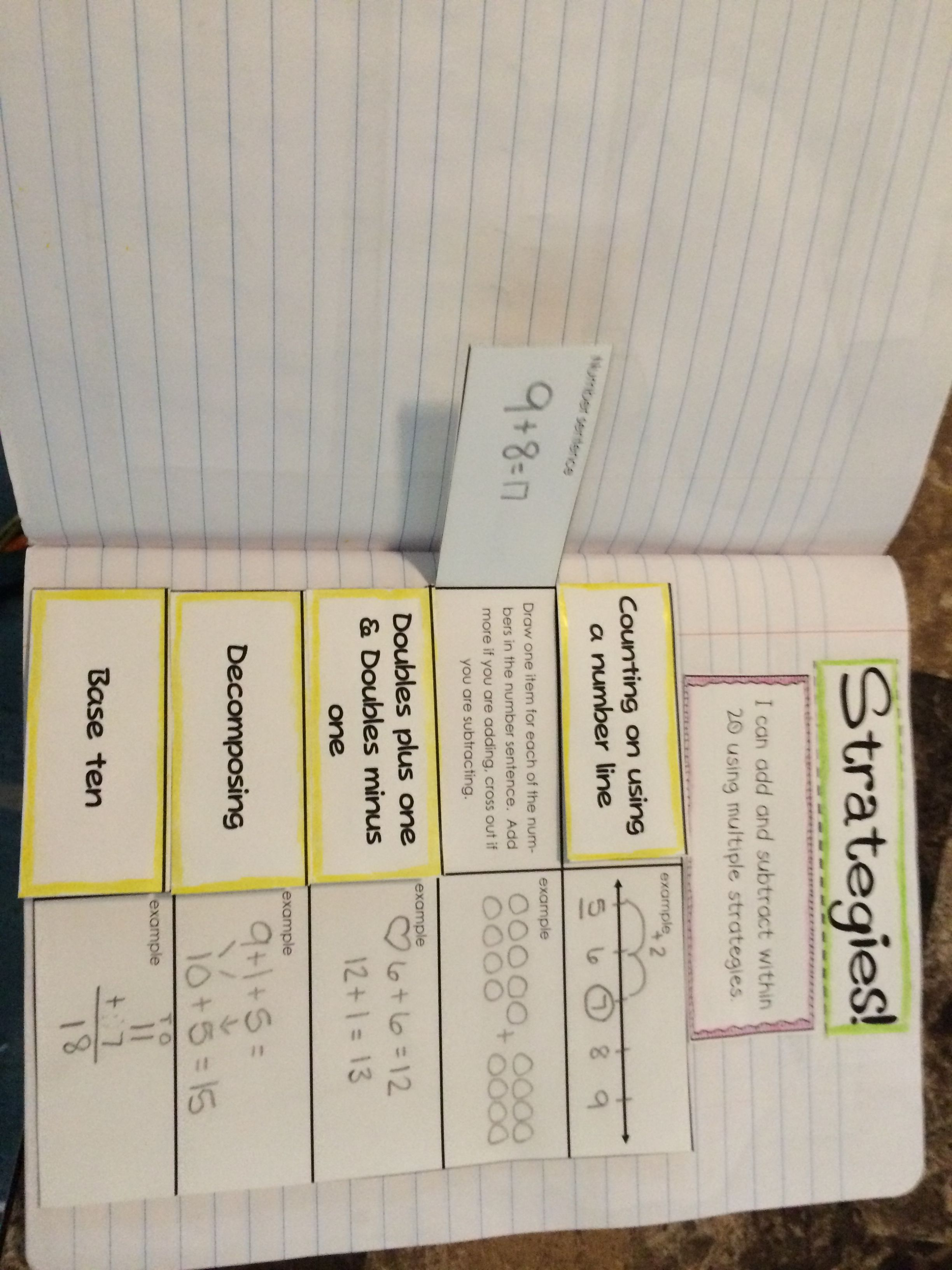 Interactive Math Notebook For 1st Graders Operations And