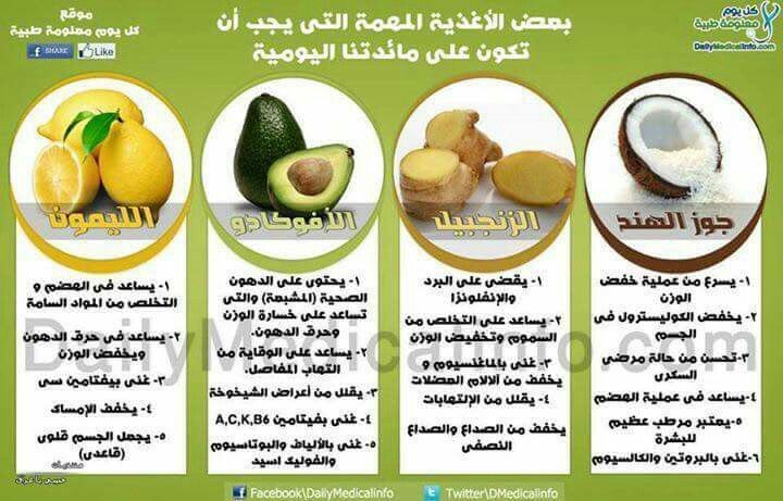 Pin By الوداع الأخير On نصائح و رشاقه Health And Nutrition Health Fitness Nutrition Fitness Nutrition