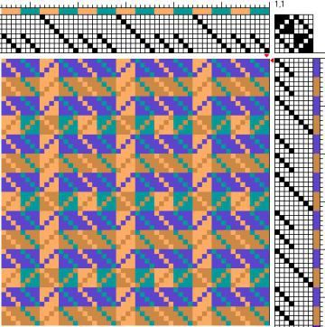 Draft For 8 Shaft 2 Block Color And Weave Turned Twill Weaving