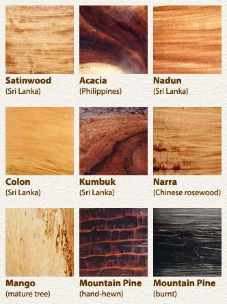 Examples of exotic wood types used by Tucker Robbins in ...