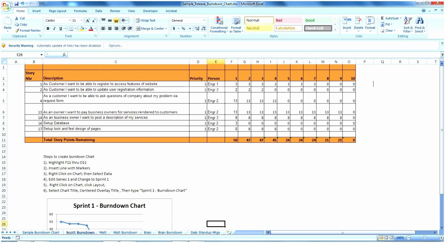 Ms Excel Chart Templates Lovely 9 Scrum Burndown Chart Excel